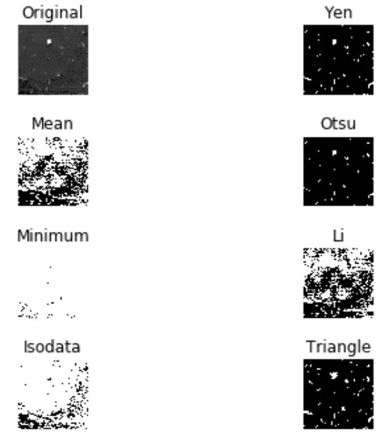 Image Segmentation with Python - Kite Blog