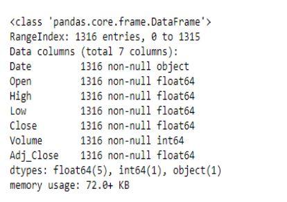 Time Series Analysis with Pandas 32